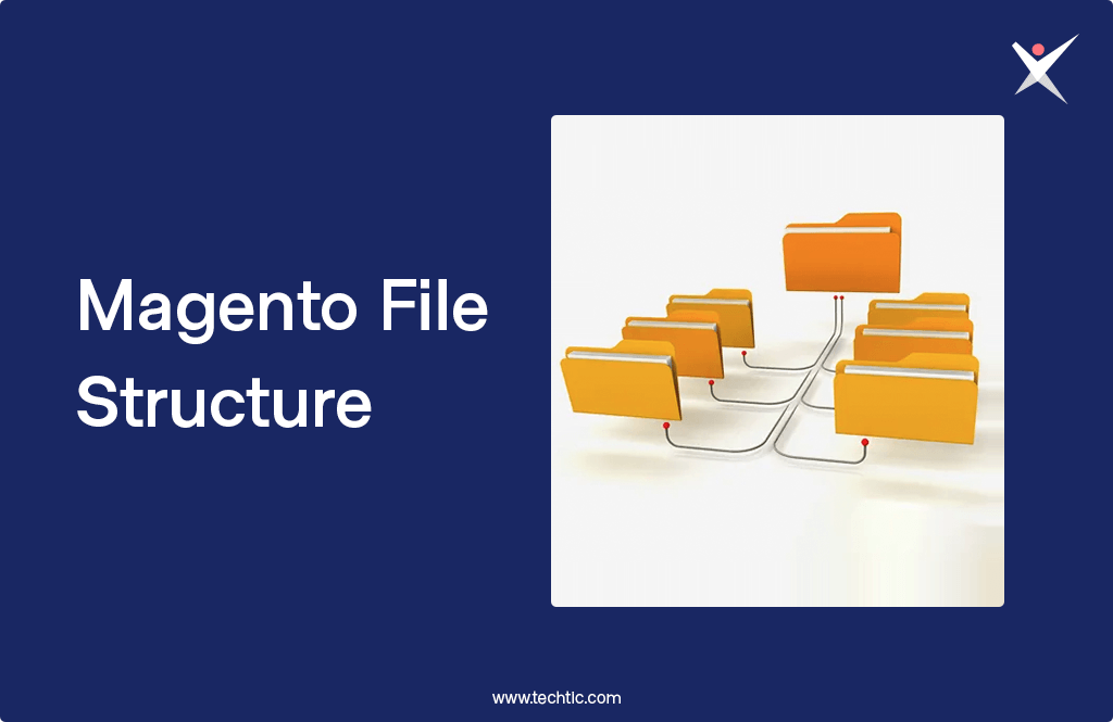Magento File Structure