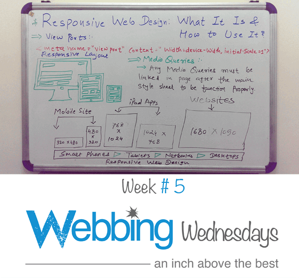 Responsive Web Design: What WHY & HOW