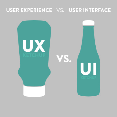 UI VS UX: SIMILARITIES & DISSIMILARITIES?