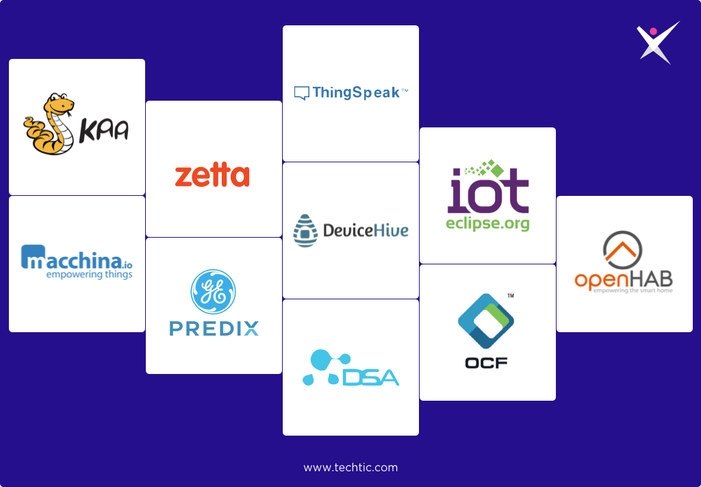 Top 10 Open Source IoT Frameworks