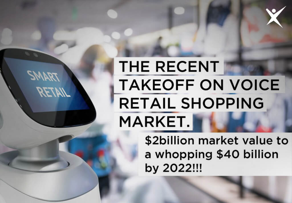 The Recent Takeoff On Voice Retail Shopping Market!
