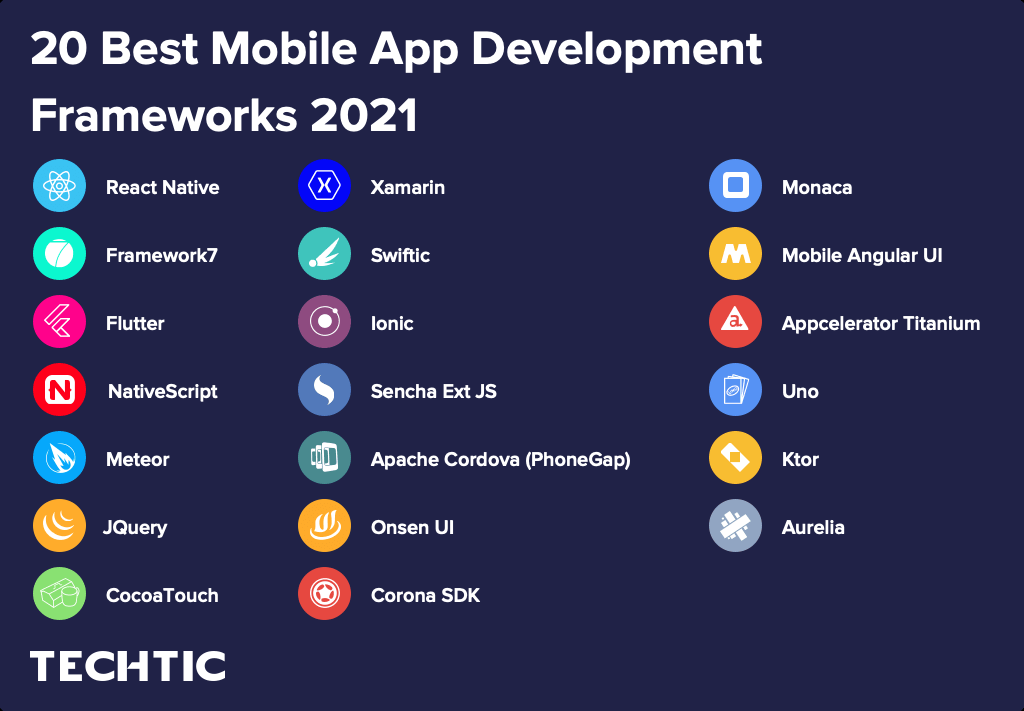 20 Best Mobile App Development Frameworks