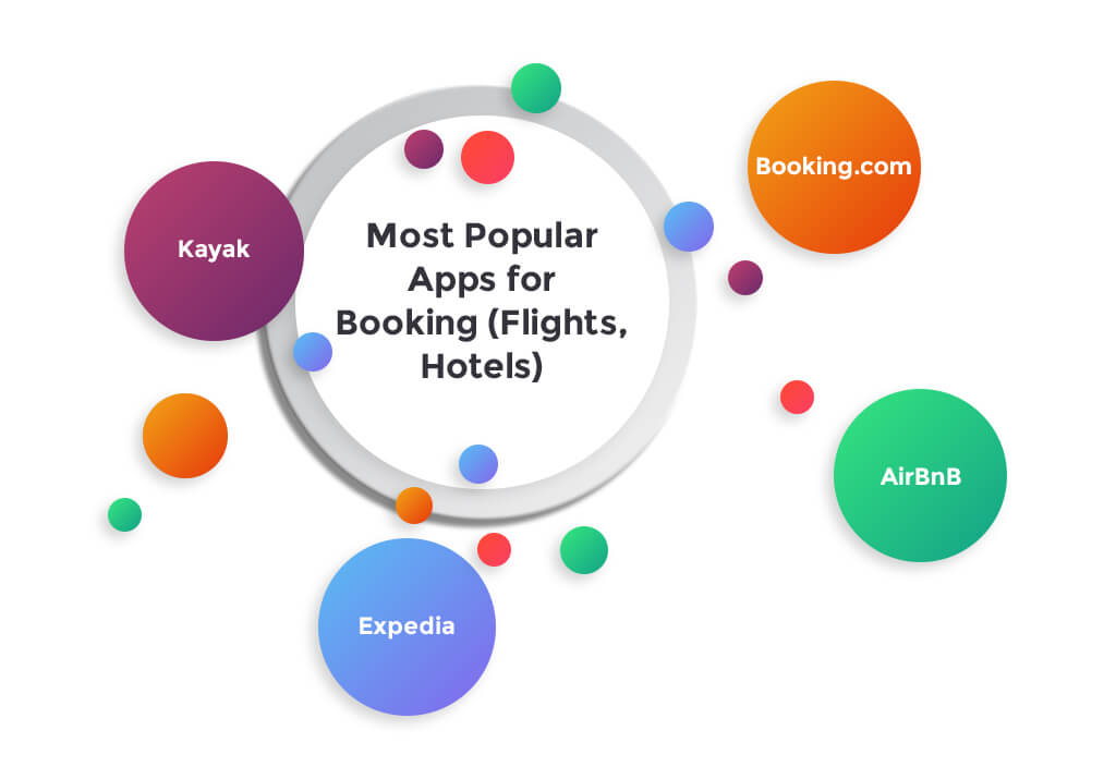 Most popular travel booking apps