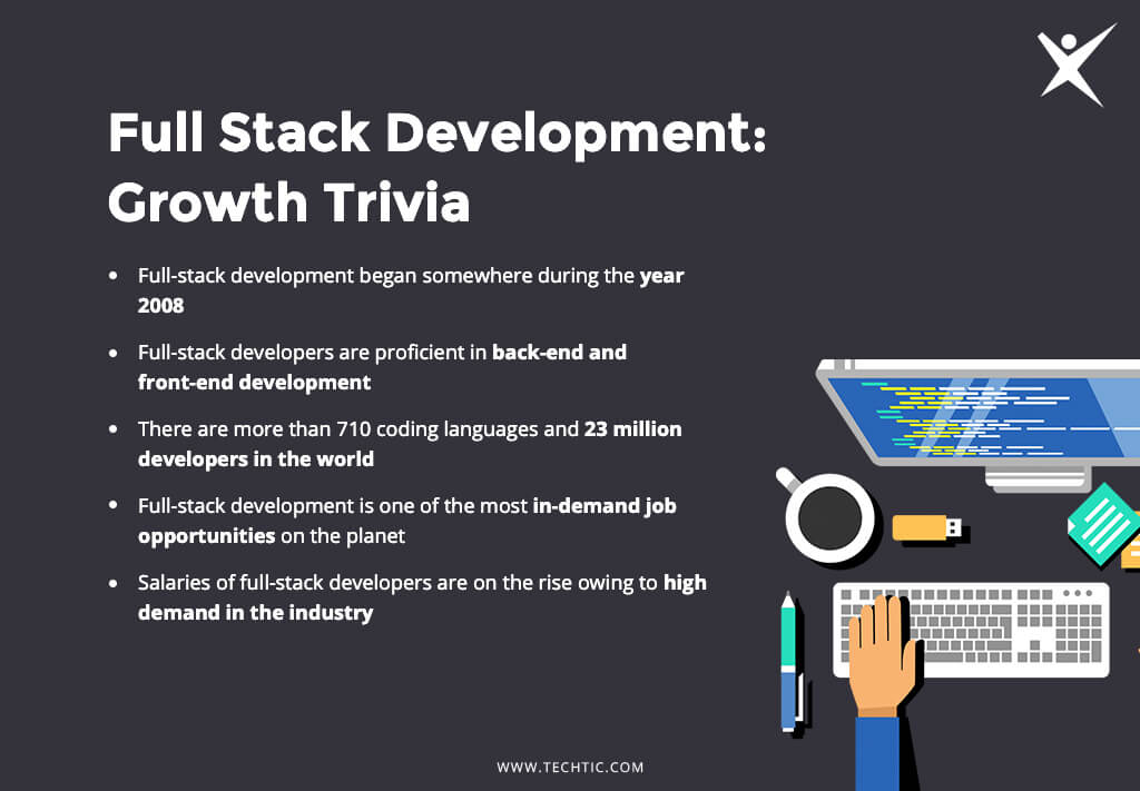 Full Stack Development: Growth Trivia