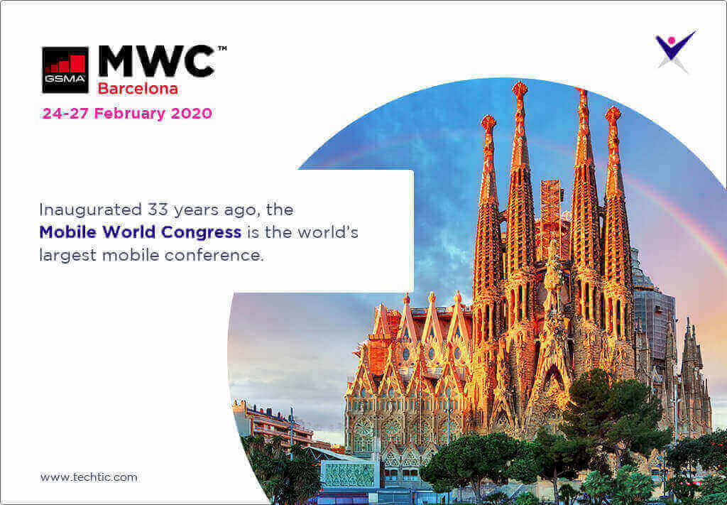 Brief History of Mobile World Congress (MWC)