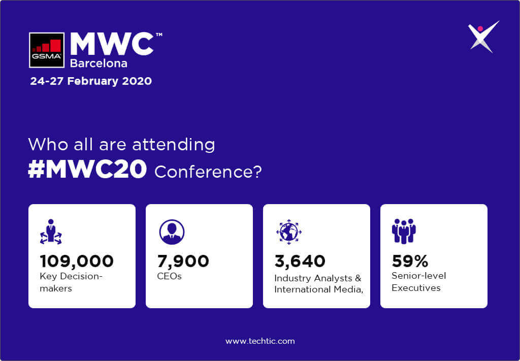 List of MWC20 Conference Attendees