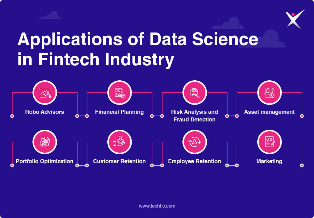 Applications of Data Science in Fintech Industry