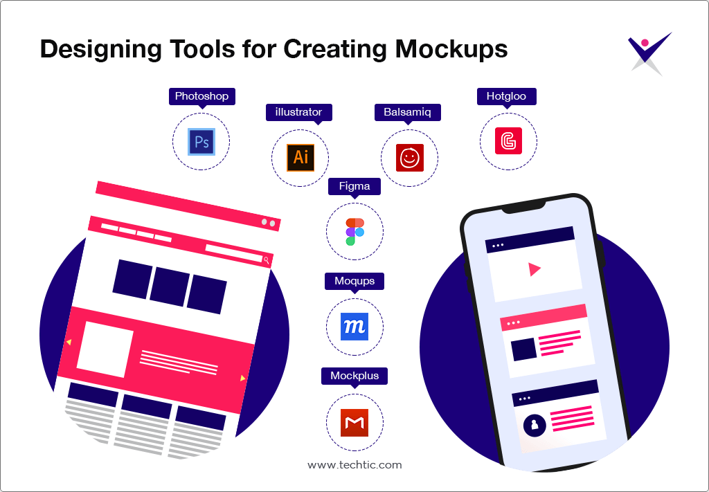 Designing Tools for Creating Mockups Chart
