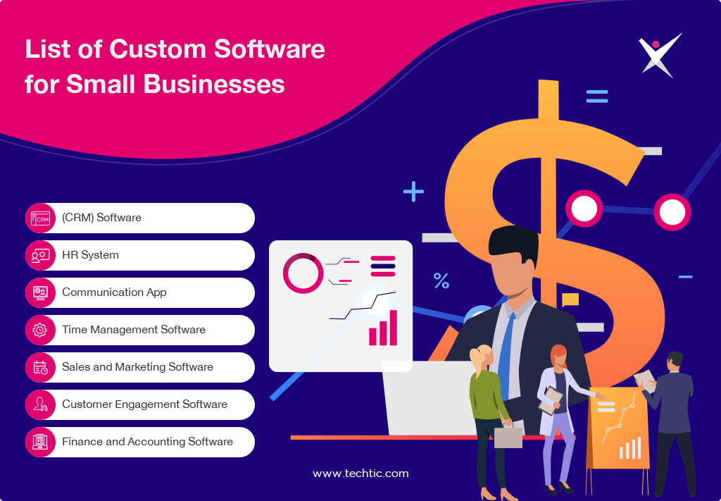 List of Custom Software for Small Businesses