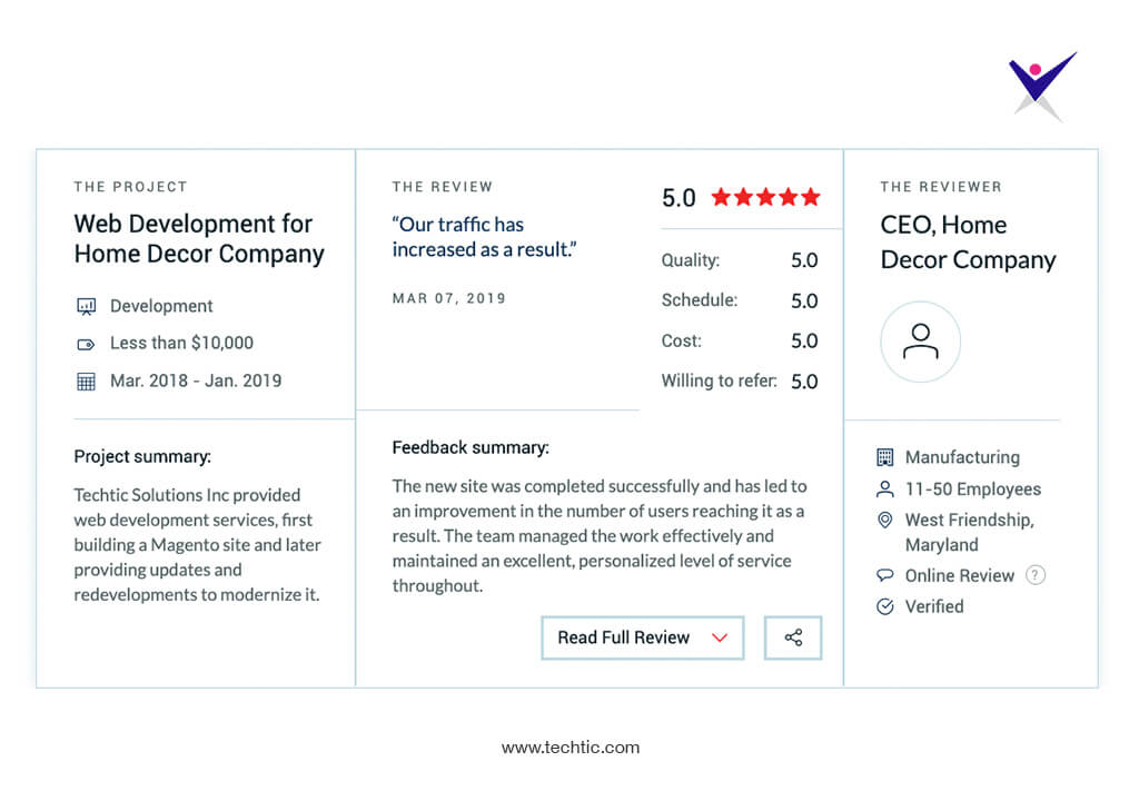 Review From Home Decor Company