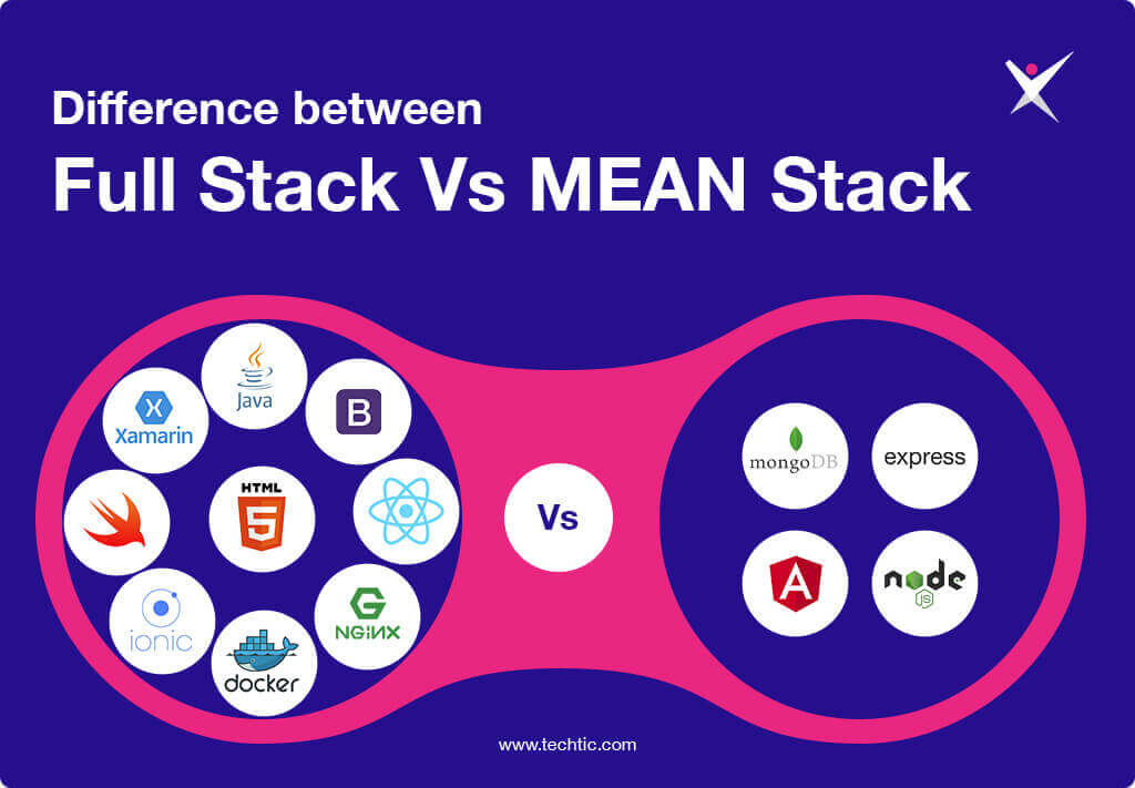 Difference between Full Stack Developer and MEAN Stack Developer
