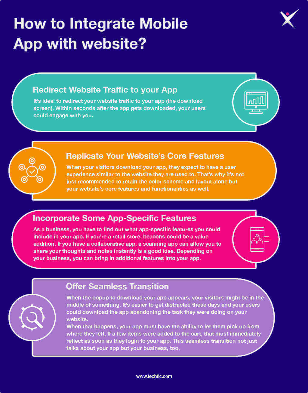 How to Integrate your Mobile App with Website chart
