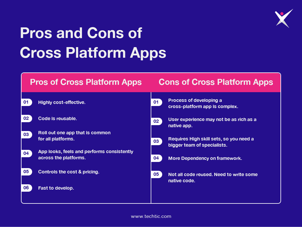 Pros and Cons of Cross-Platform App Development Chart