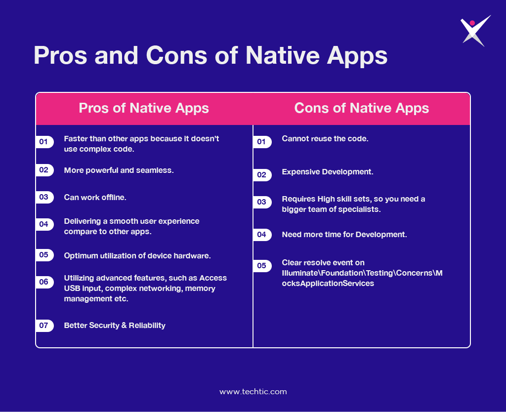 Pros and Cons of Native Apps Development Chart
