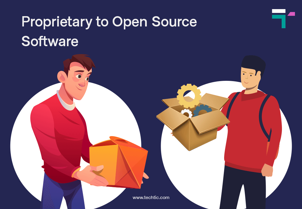 Proprietary to Open Source Software