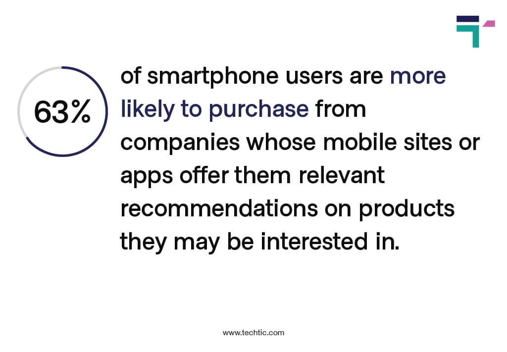smartphone users behaviour when they shopping chart