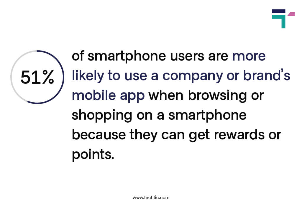 smartphone users choose mobile app statistics chart