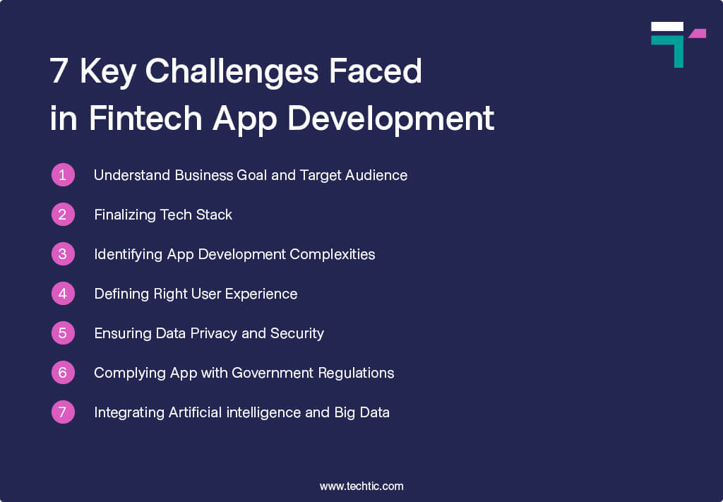 7 Key Challenges Faced in Fintech App Development