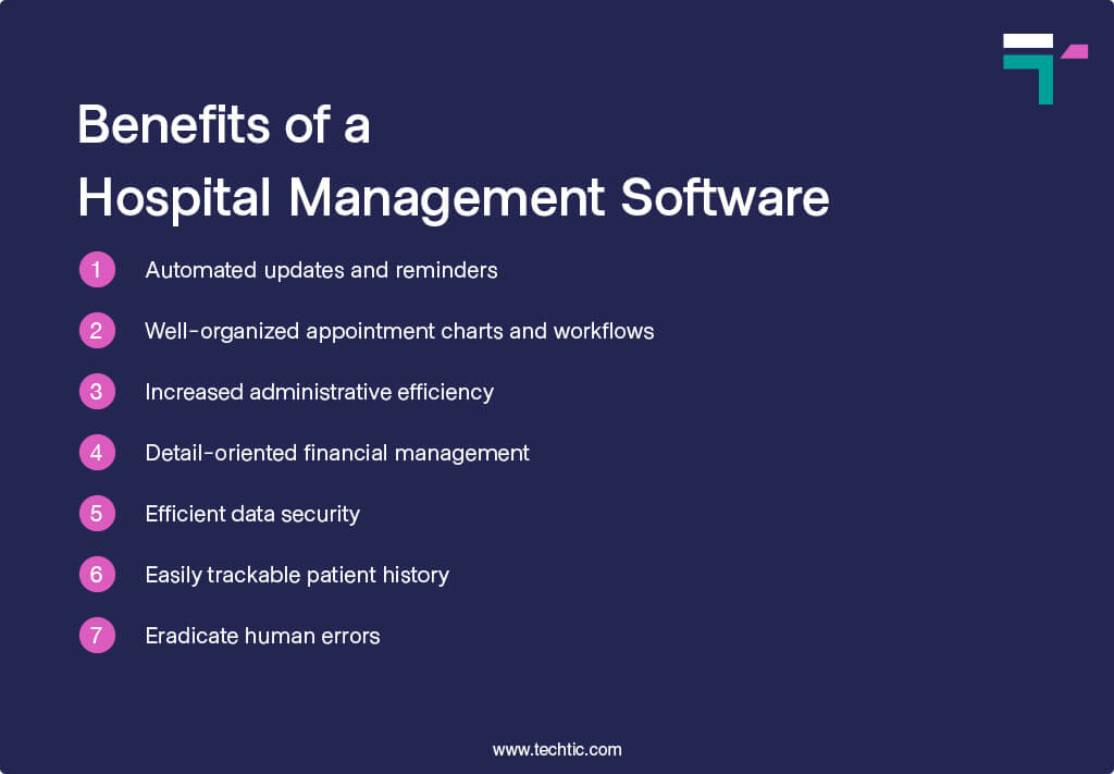 Benefits of a Hospital Management Software