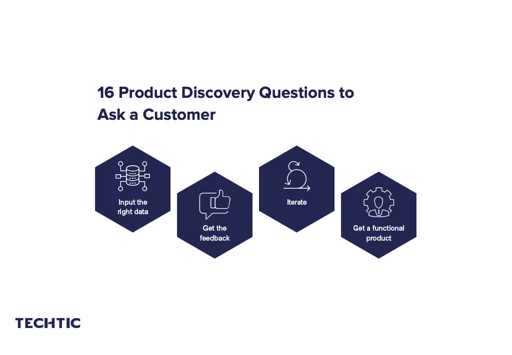16 Product Discovery Questions to Ask a Customer