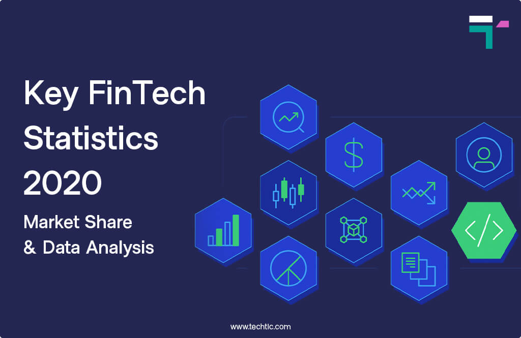 Fintech Statistics 2020 - 2021 - Growth, Market Share, Industry Analysis