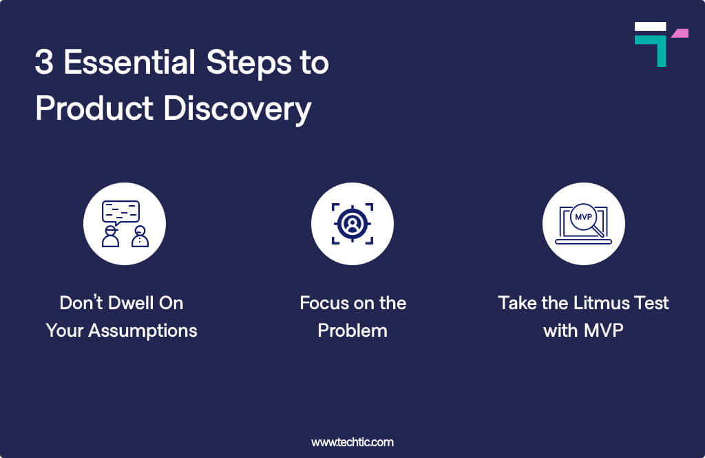 3 Essential Steps to Product Discovery