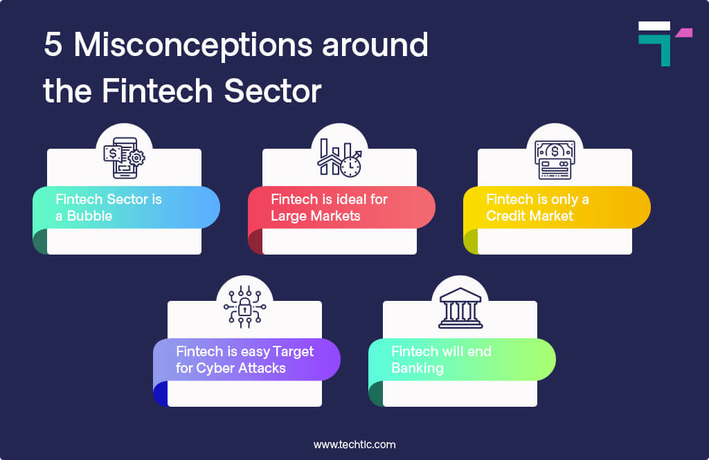 5 Misconceptions around the Fintech Sector