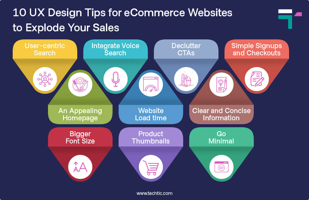 10 UX Design Tips for eCommerce Websites to Explode Your Sales