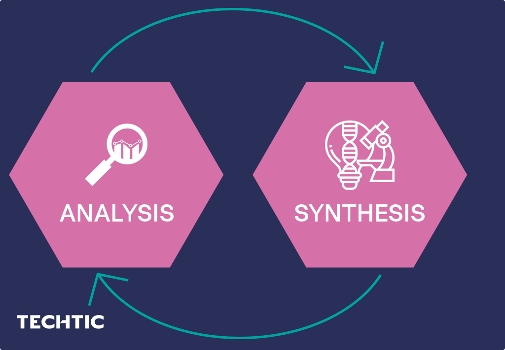 Work of analysis and synthesis in design thinking