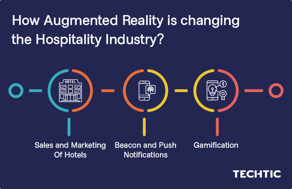 How Augmented Reality is Changing the Hospitality industry?