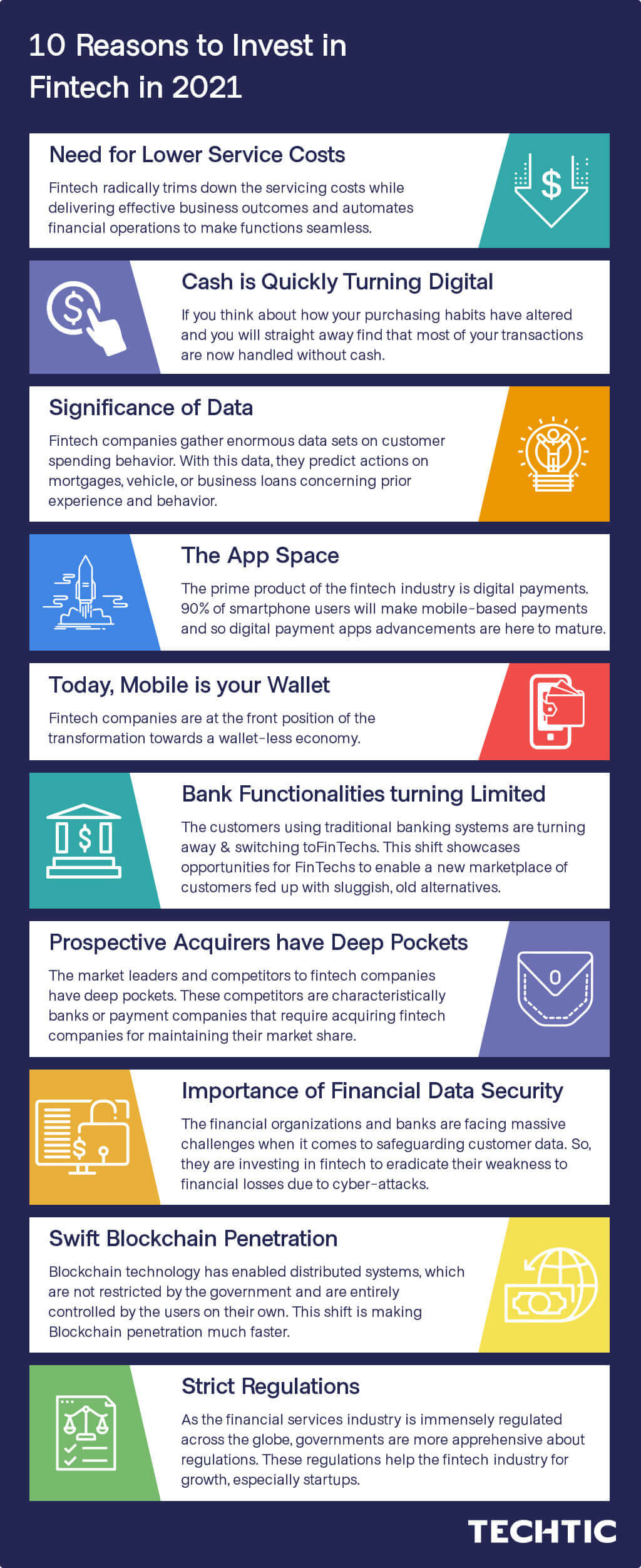 10 Reasons to Invest in Fintech