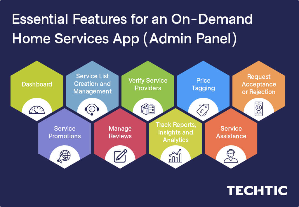 Admin Panel Features for an On-Demand Home Services App