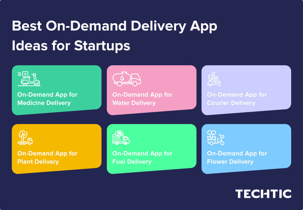 Best On-Demand Delivery App Ideas for Startups