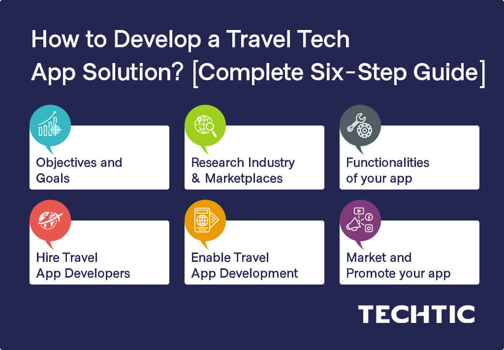 How to Develop a Travel Tech App Solution?