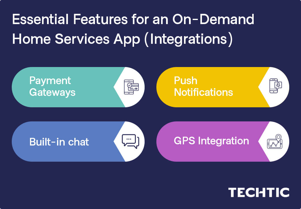 Integrations Features for an On-Demand Home Services App