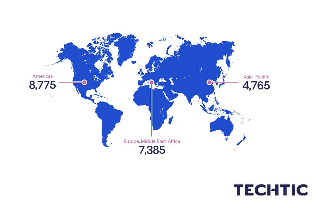 Number of Fintech startups worldwide 2021 by region
