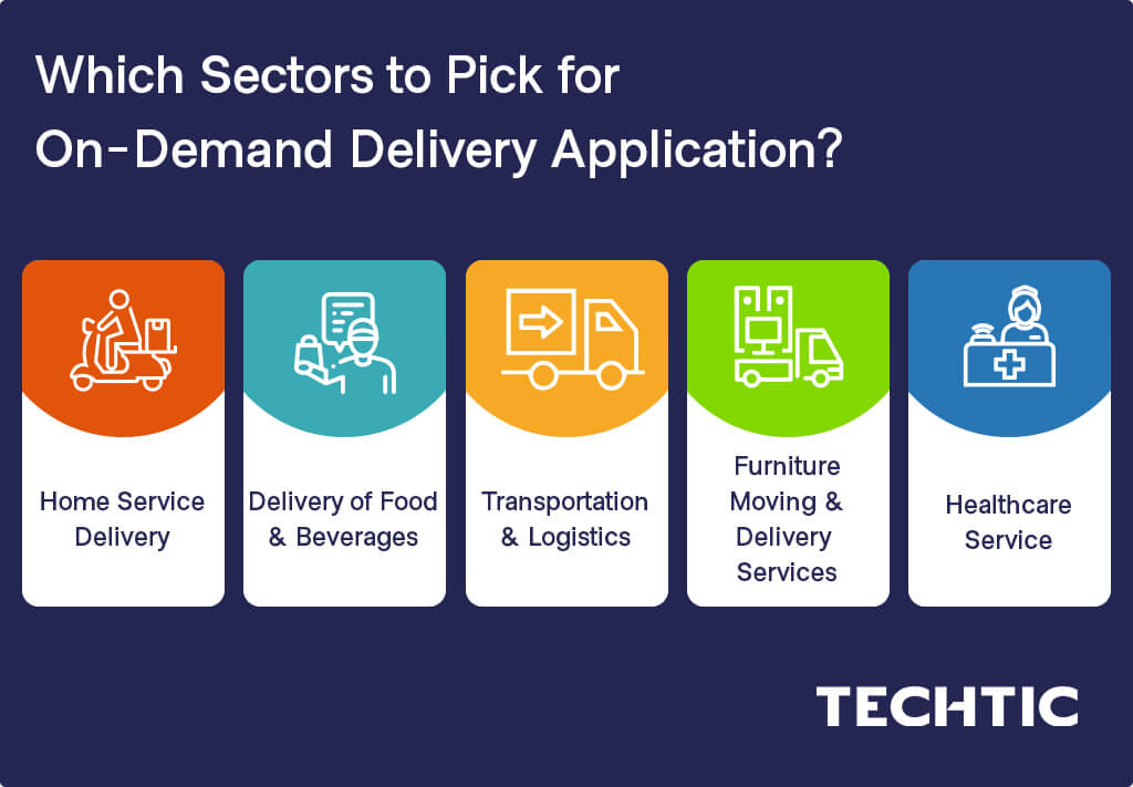 Which Sectors to Pick for On-Demand Delivery Application?