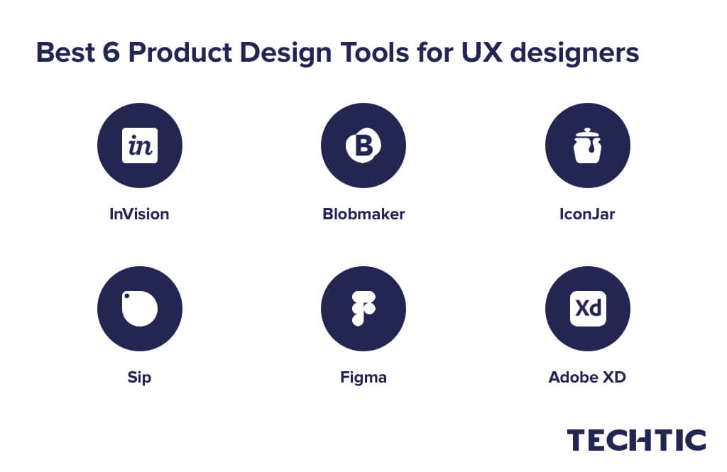 Best 6 Product Design Tools for UX Designers