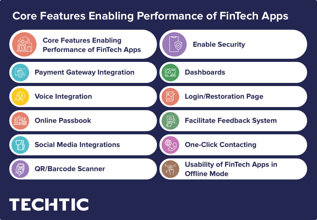 Core Features Enabling Performance of FinTech Apps