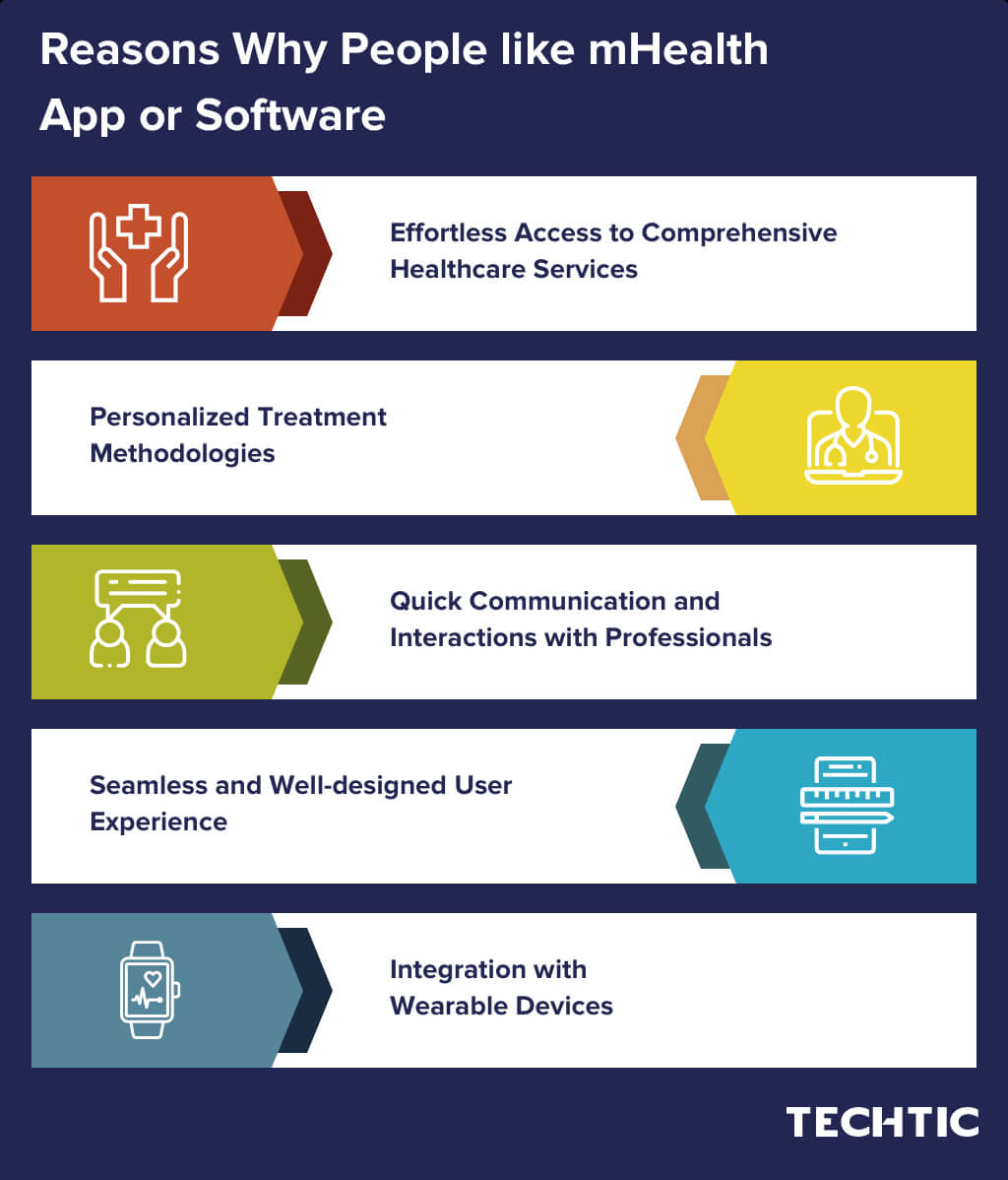 Reasons Why People like mHealth App or Software