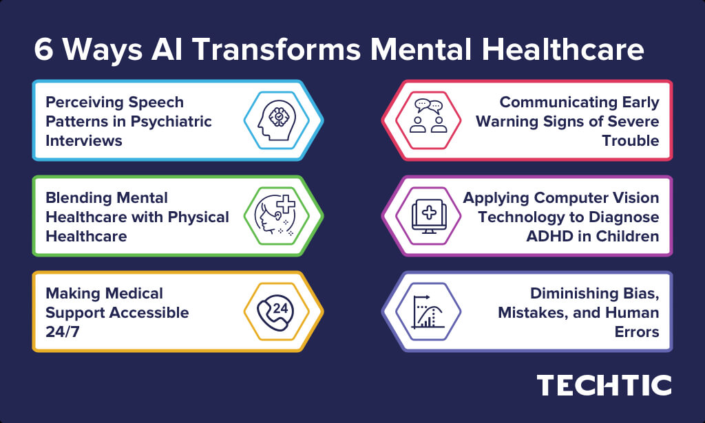Artificial Intelligence in Mental Healthcare