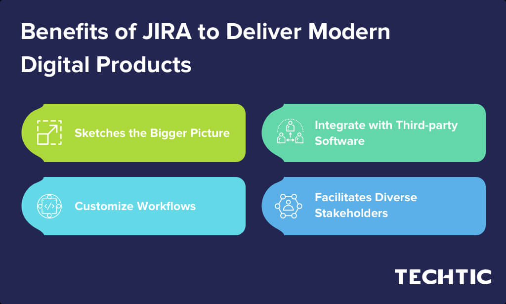 Benefits of JIRA to Deliver Modern Digital Products