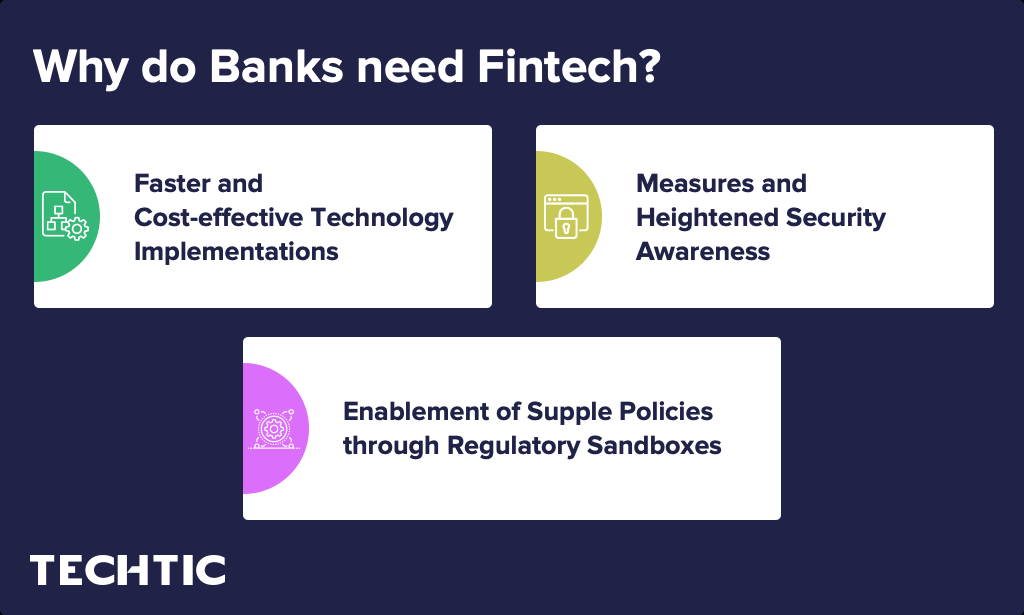 Why do Banks need Fintech?