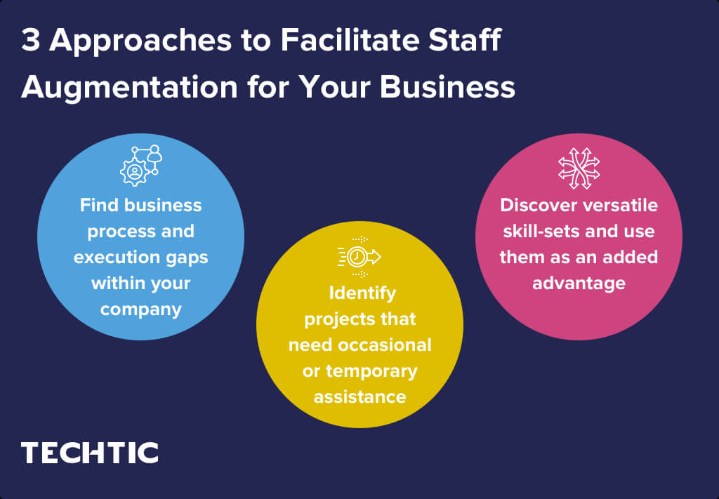 3 Ways Staff Augmentation Can Work Precisely For Your Business