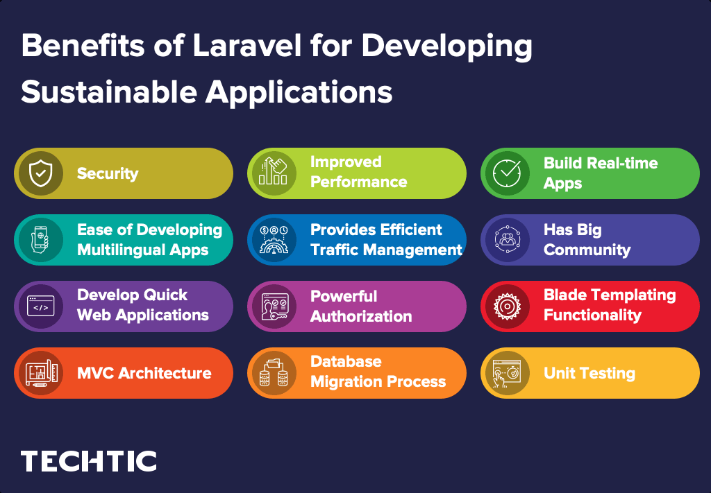 Benefits of Laravel for Developing Applications