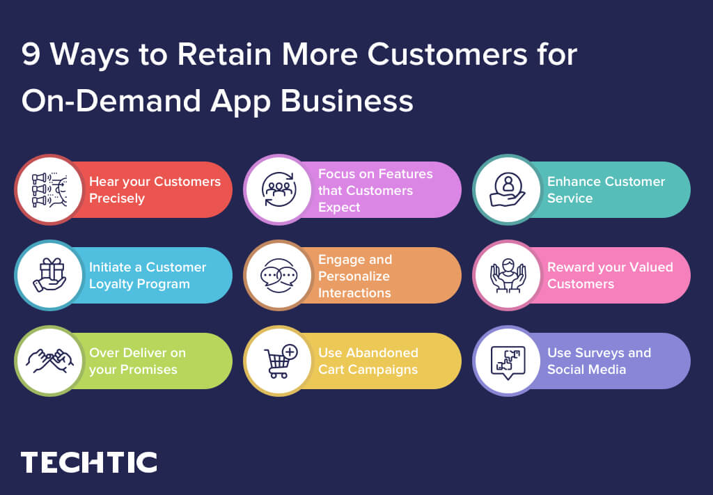 9 Ways to Retain More Customers for On-Demand App Business